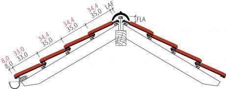 Flachdachziegel J11v Beispiel Firstausbildung